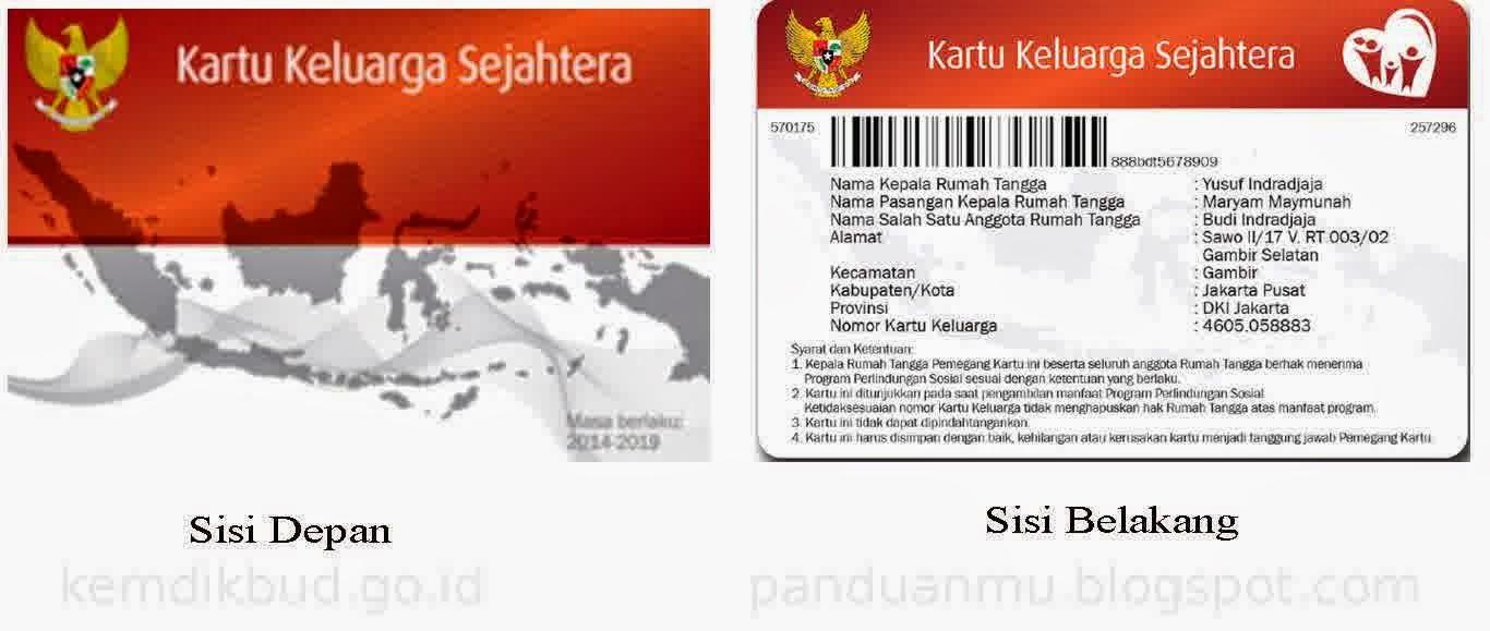 tampilan kartu KPS