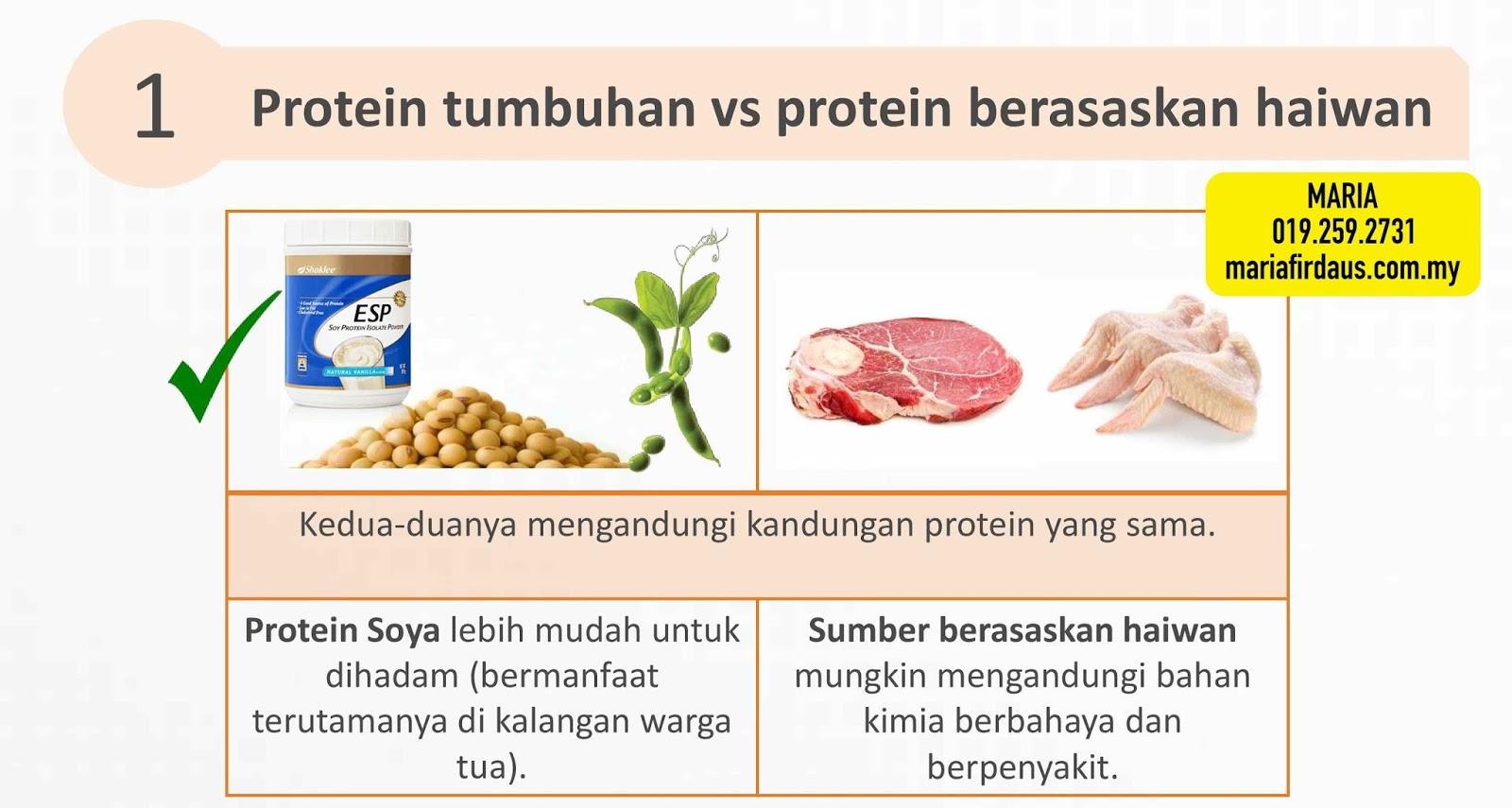 Vitamin Shaklee sumber nutrisi terbaik buat kanak-kanak