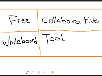 A Very Good Whiteboard Tool for Teachers