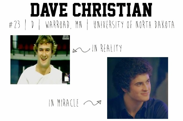 Dave Christian