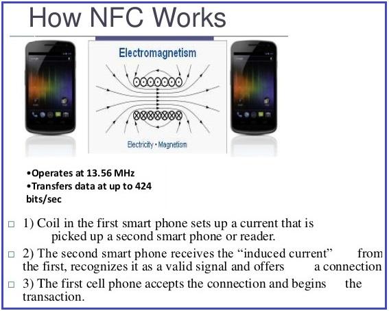 How Near Field Communication  Nfc  Works