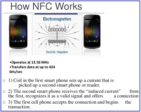 How Near Field Communication (NFC) Works?  EEE COMMUNITY