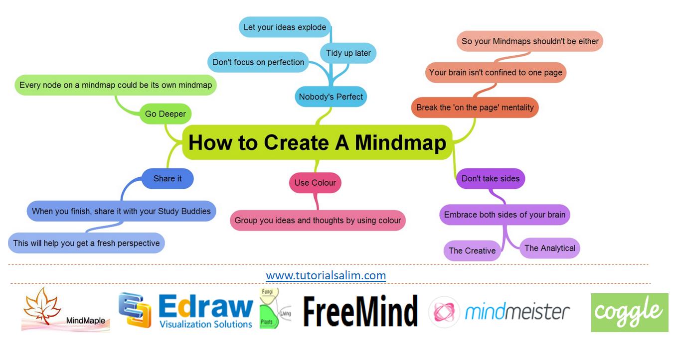 5 Aplikasi membuat peta konsep yang bagus dan menarik
