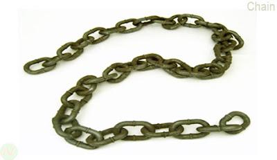 chain tool
