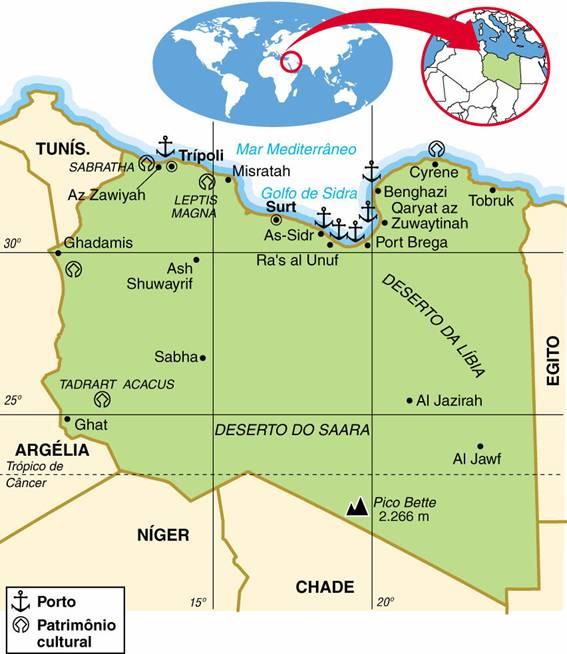 LÍBIA, ASPECTOS GEOGRÁFICOS E SOCIOECONÔMICOS DA LÍBIA