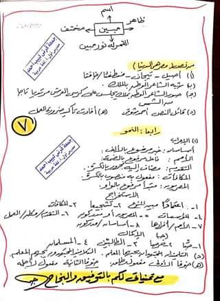 امتحان عربى متوقع للصف الخامس ترم ثانى 2019 - موقع مدرستى
