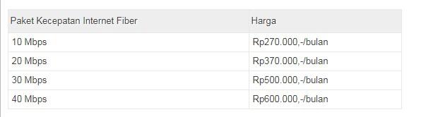 Paket Internet IndiHome Terbaru 2019 Telepon Mania