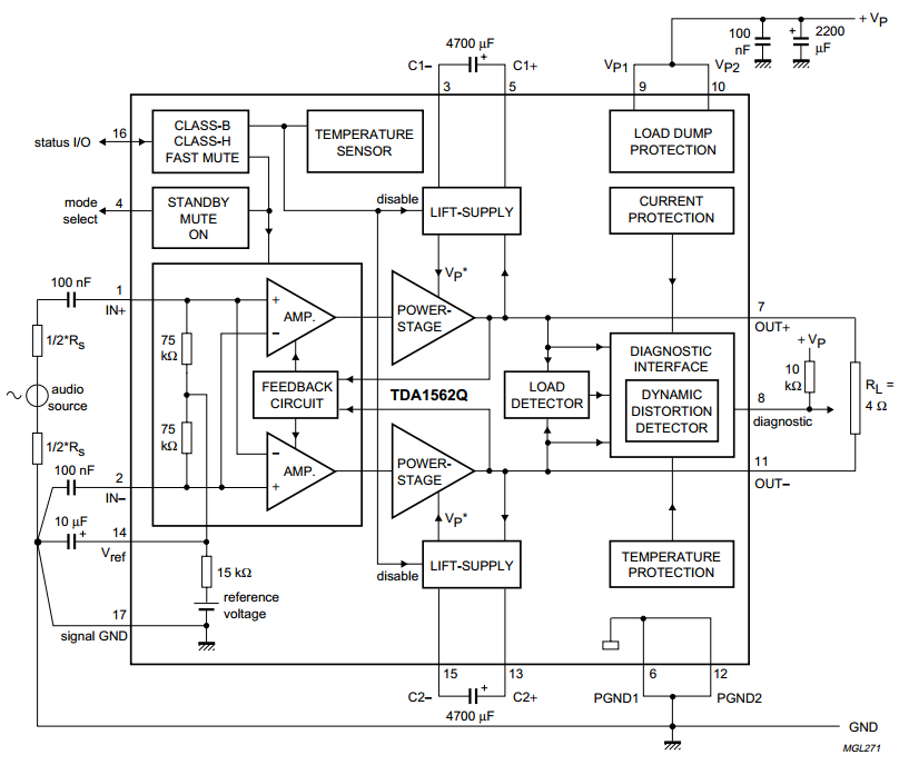 Schematic Diagram: 70 W power amplifier circuit