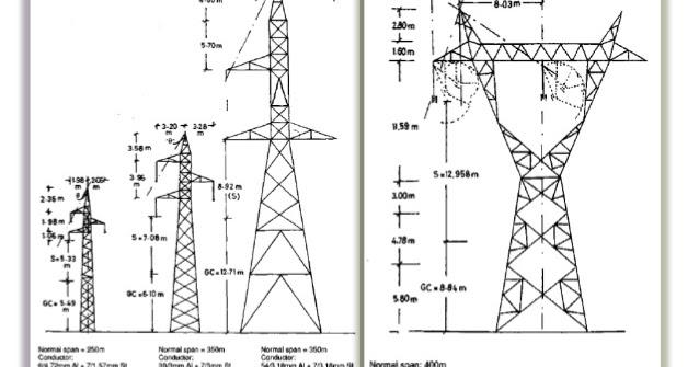 Electrical Page: 66KV, 132KV, 220KV & 400KV Transmission