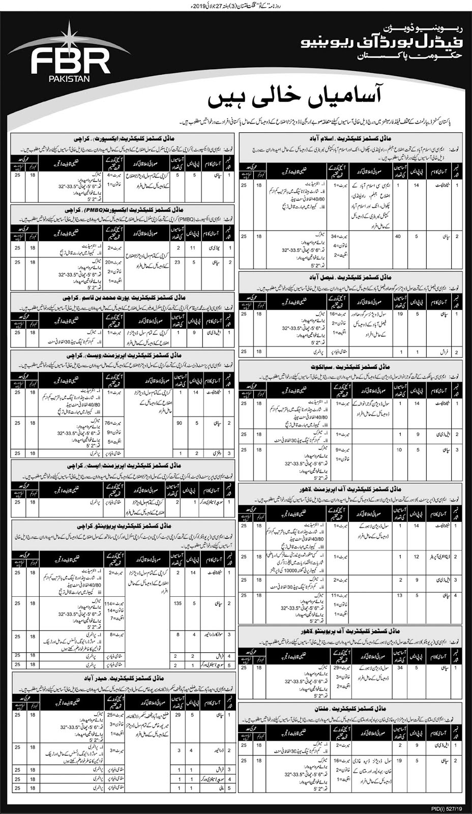 Federal Board Of Revenue FBR Jobs Latest 2019 Download OTS Form