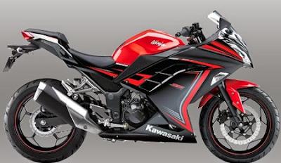 harga kawasaki ninja 250 SE terbaru