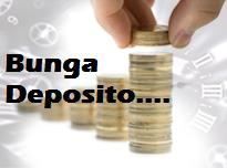 Perhitungan Bunga Deposito Bank BRI
