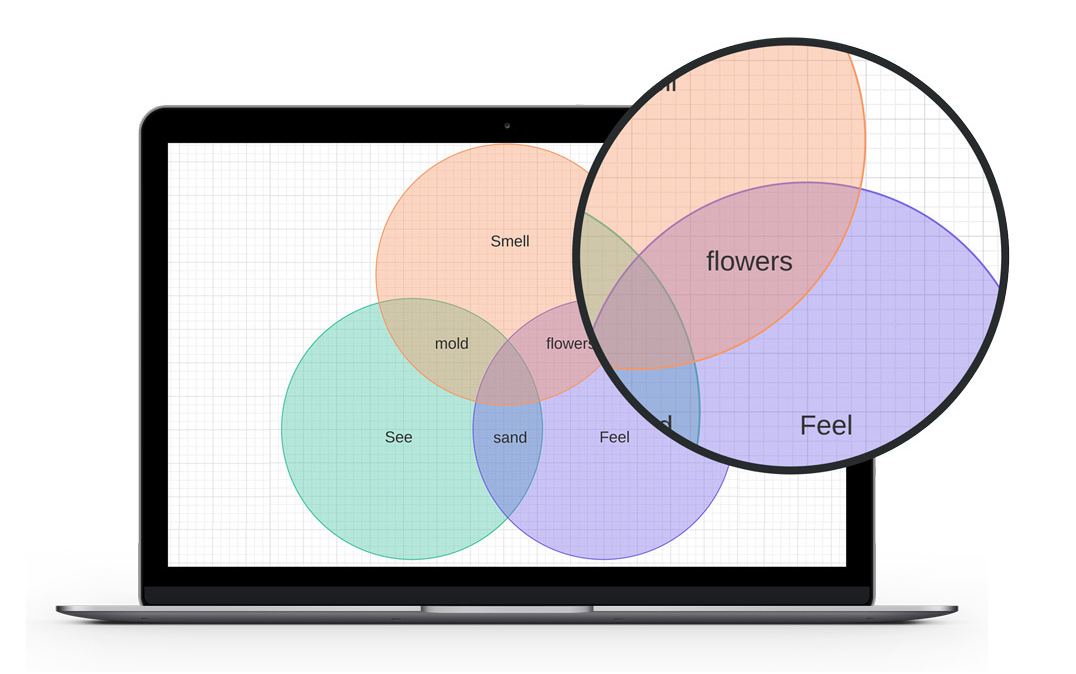 A great venn diagram making tool for teachers educational more importantly venn maker supports collaborative diagramming enabling you to comment and engage in conversations with your collaborators in realtime ccuart Gallery