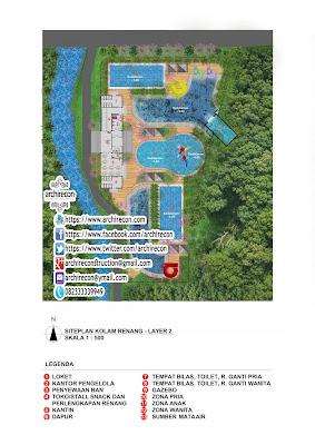 Desain Arsitektur Kolam Renang - Site Plan