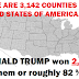 According to the Associated Press Donald Trump won over 2,600 counties of the 3,142 in the United States of America.