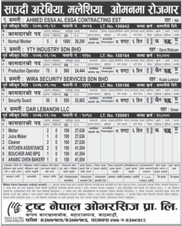 Jobs For Nepali In Saudi Arabia, Salary -Rs.41,554/
