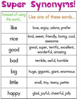 Mrs. Jilek-Wolfe's First Grade Blog: synonym rolls