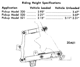 repair-manuals: 1962-72 Nissan Datsun Wheel Alignment Guide