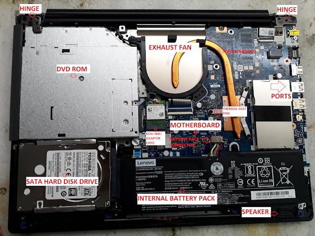 Laptop_Parts