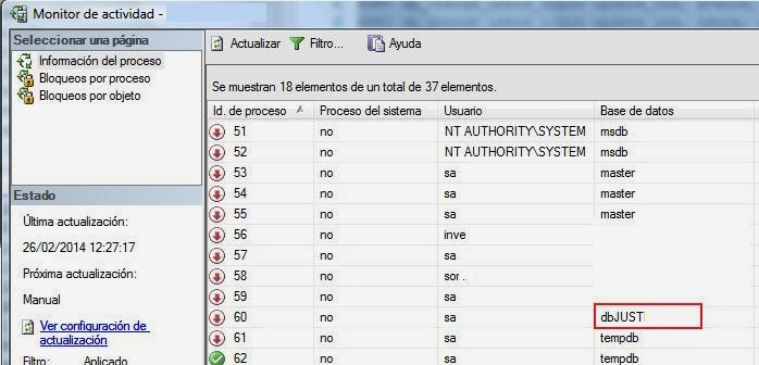 monitor de actividad SQL SERVER