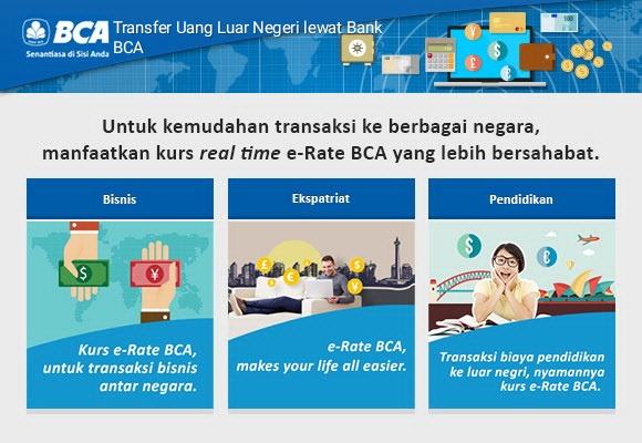 Cara Transfer Uang ke Luar Negeri melalui Bank BCA