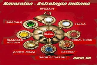 Navaratna - Astrologie indiană