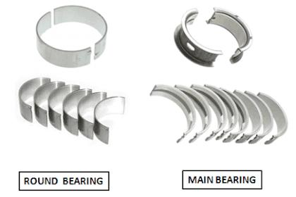 Pengertian dan Fungsi Bearing, Seals, Gasket, dan Hoses Dalam Otomotif