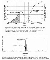 This optimistic – scary to multinational petroleum interests – pair of graphs were on the last slide in a March 1956 presentation by M. King Hubbert to the American Petroleum Institute (Credit: forbes.com) Click to Enlarge.
