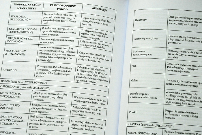 Fragment tabeli z zachciankami