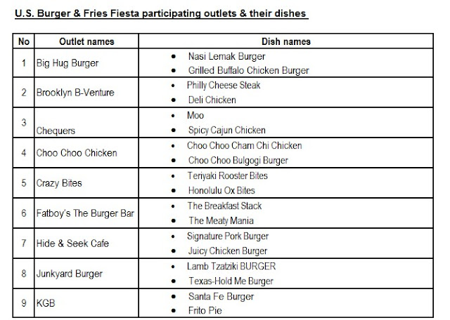 U.S. Burger & Fries Fiesta participating outlets & their dishes  1