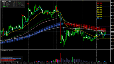 binary options trading GBPJPY M15 chart