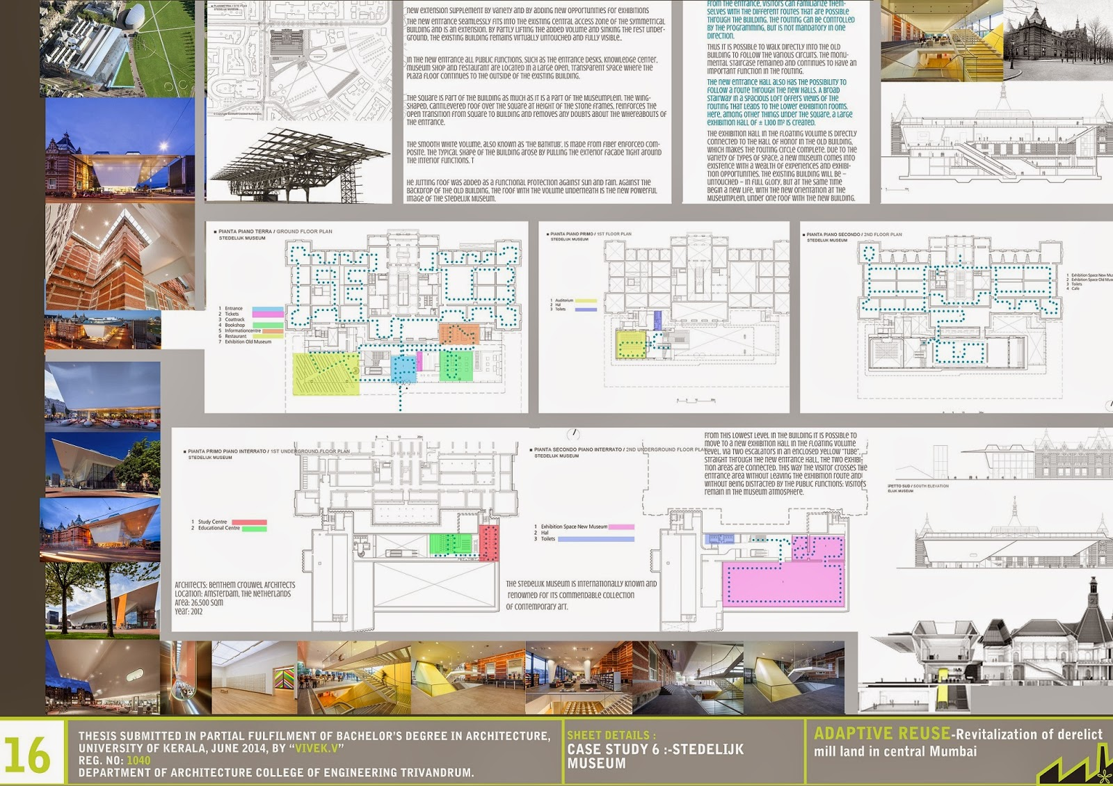 museum thesis report