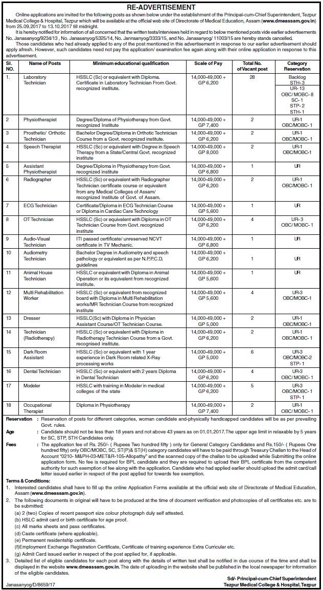 Tezpur Medical College Recruitment 2017 Paramedical