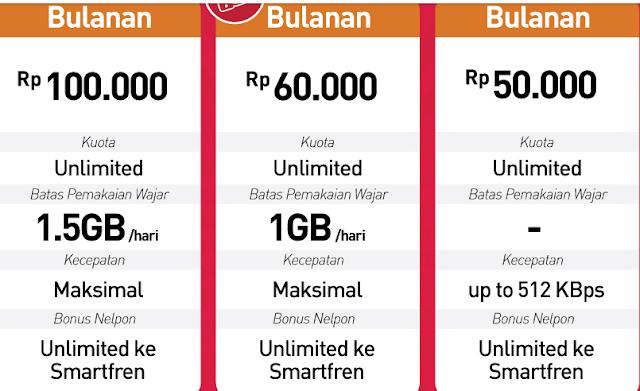 Paket Unlimited Smartfren Mifi Terbaru 2018 Murah (Bulanan)