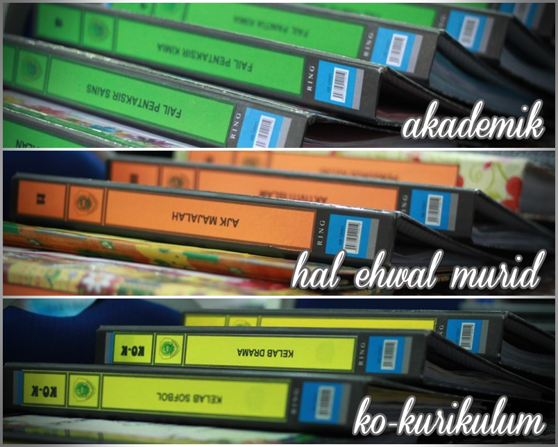 Panduan Memohon Guru Cemerlang Fasa 2 Dokumentasi Filing