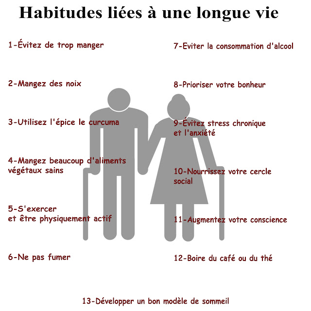 13 Habitudes liées à une longue vie (soutenue par la science)