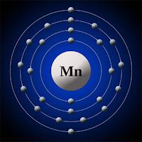 Manganez (Mangan) atomu ve elektronları