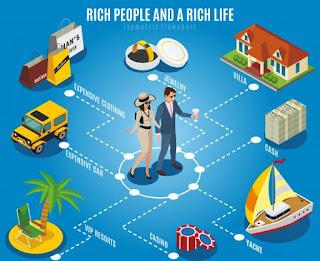 Faktor - Faktor Stratifikasi Sosial Dalam Masyarakat
