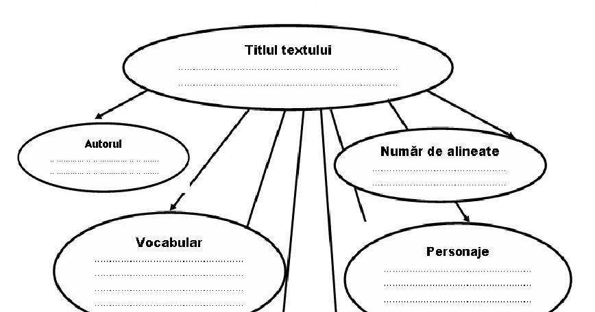 Lumea lui Scolarel...: Harta textului