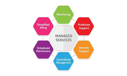 Managed Services - Nex data Center