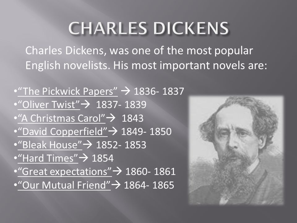 english novelist author of oliver twist and david copperfield
