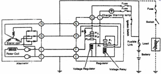rusyiam  cara kerja sistem pengisian regulator mekanik  konvensional