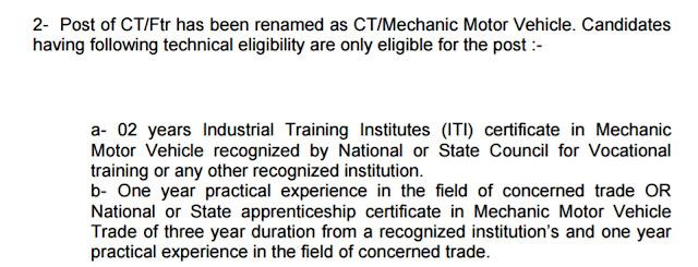 CRPF Force futuristic recruitment plan for CT( Technical & Tradesmen)