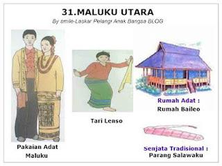 Senjata Tradisional Ternate