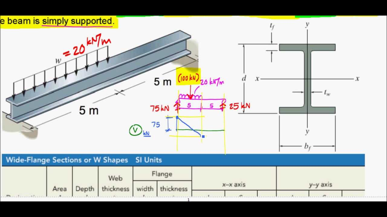 Design steel beam fastest with example for Steel beam house plans