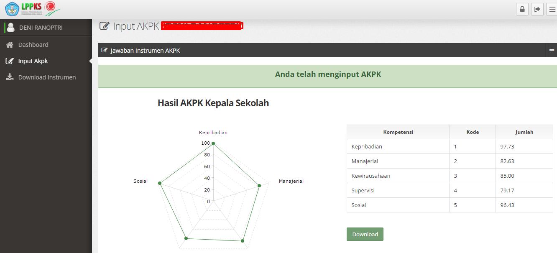 Panduan Pengisian Analisis Kebutuhan Pengembangan Keprofesian Kepala Sekolah Madrasah Akpk
