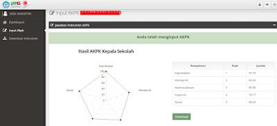 Panduan Pengisian Analisis Kebutuhan Pengembangan Keprofesian Kepala Sekolah/Madrasah (AKPK)