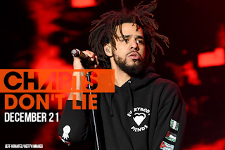 News: Charts Don't Lie - J-Cole is KING