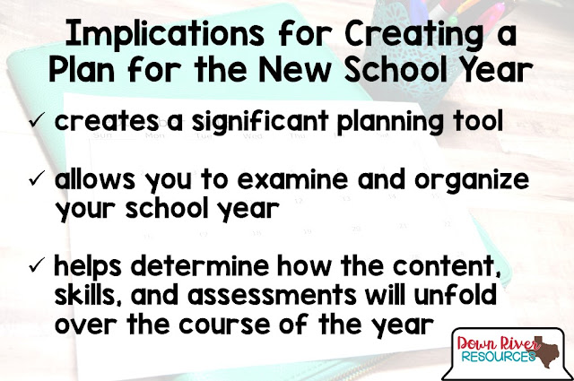 There are many implications for creating a plan for the new school year!