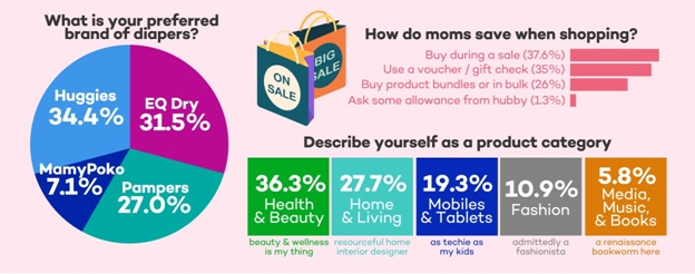 infographic on diaper brands